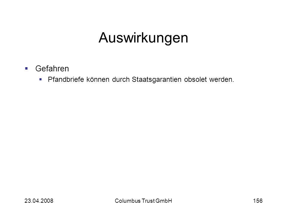 Auswirkungen Gefahren Pfandbriefe können durch Staatsgarantien obsolet werden. 23.04.2008Columbus Trust GmbH156