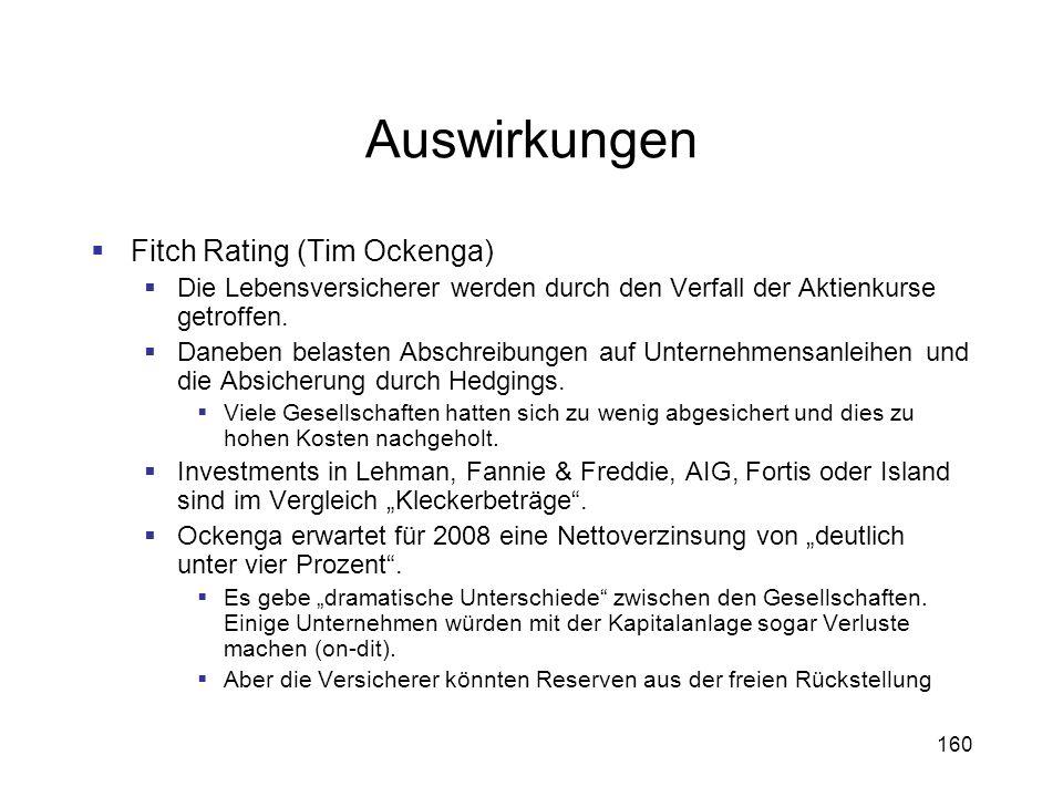 160 Auswirkungen Fitch Rating (Tim Ockenga) Die Lebensversicherer werden durch den Verfall der Aktienkurse getroffen. Daneben belasten Abschreibungen