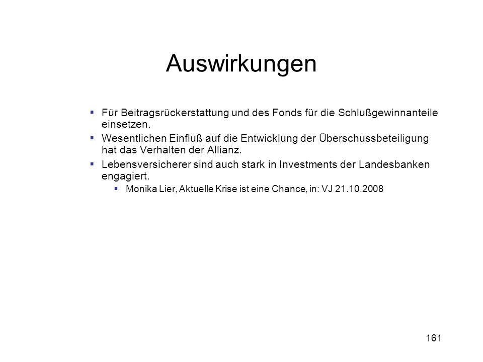 161 Auswirkungen Für Beitragsrückerstattung und des Fonds für die Schlußgewinnanteile einsetzen. Wesentlichen Einfluß auf die Entwicklung der Überschu