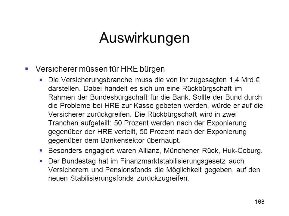 168 Auswirkungen Versicherer müssen für HRE bürgen Die Versicherungsbranche muss die von ihr zugesagten 1,4 Mrd. darstellen. Dabei handelt es sich um