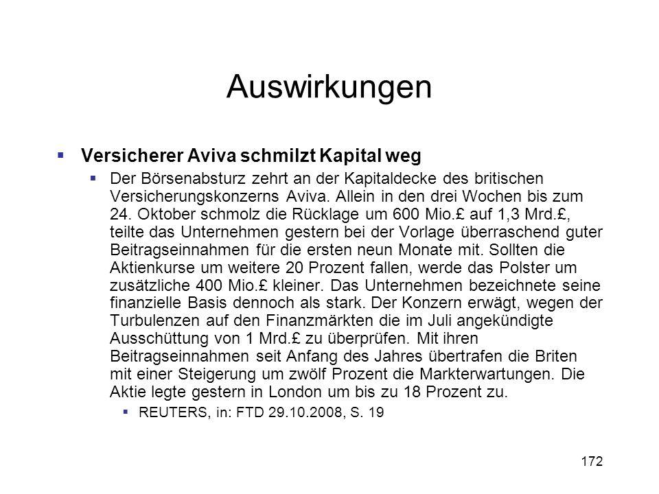 172 Auswirkungen Versicherer Aviva schmilzt Kapital weg Der Börsenabsturz zehrt an der Kapitaldecke des britischen Versicherungskonzerns Aviva. Allein