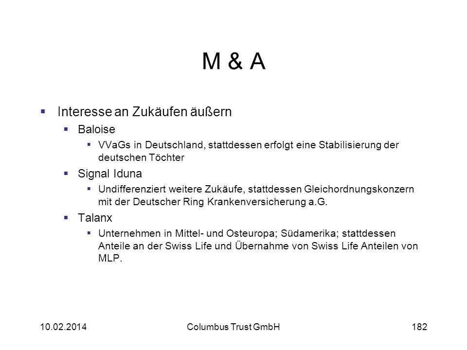 M & A Interesse an Zukäufen äußern Baloise VVaGs in Deutschland, stattdessen erfolgt eine Stabilisierung der deutschen Töchter Signal Iduna Undifferen