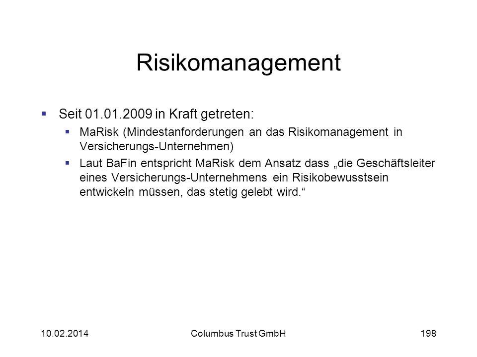 Risikomanagement Seit 01.01.2009 in Kraft getreten: MaRisk (Mindestanforderungen an das Risikomanagement in Versicherungs-Unternehmen) Laut BaFin ents