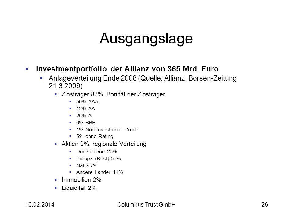 Ausgangslage Investmentportfolio der Allianz von 365 Mrd. Euro Anlageverteilung Ende 2008 (Quelle: Allianz, Börsen-Zeitung 21.3.2009) Zinsträger 87%,