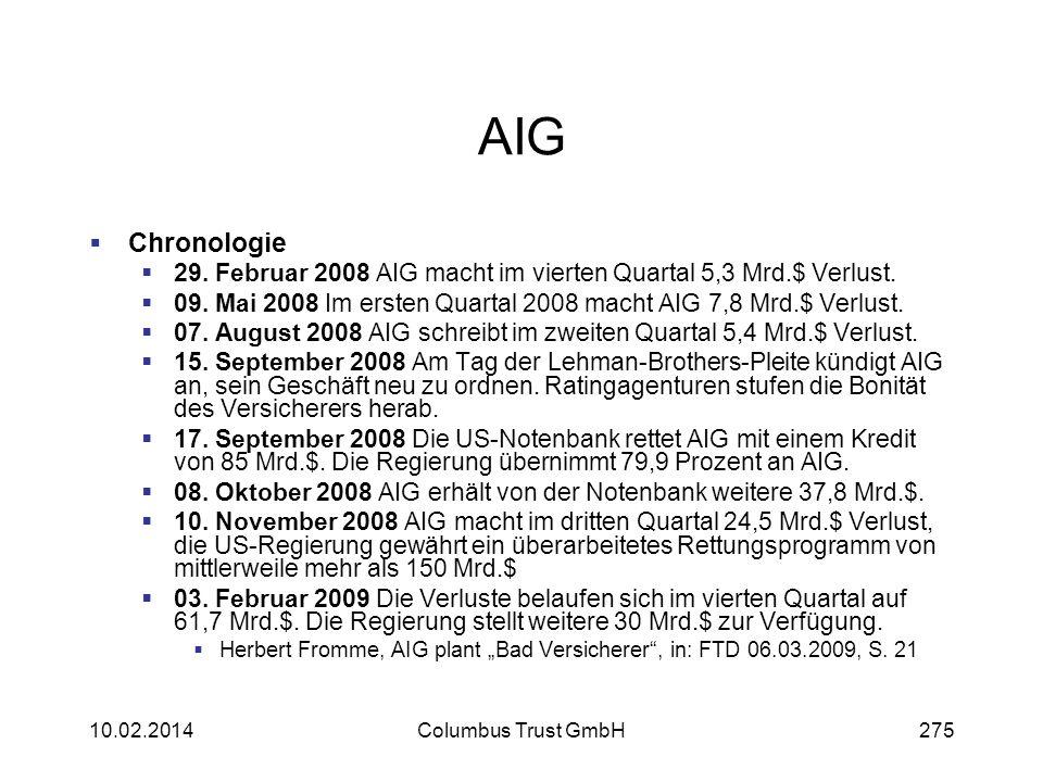 AIG Chronologie 29. Februar 2008 AIG macht im vierten Quartal 5,3 Mrd.$ Verlust. 09. Mai 2008 Im ersten Quartal 2008 macht AIG 7,8 Mrd.$ Verlust. 07.