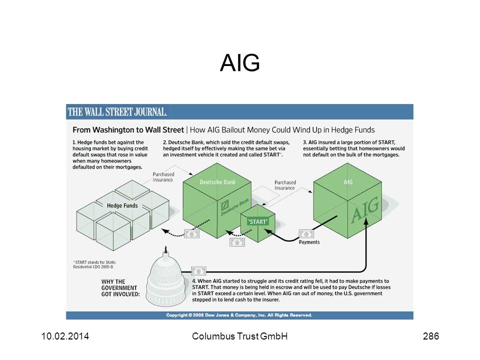 AIG 10.02.2014Columbus Trust GmbH286