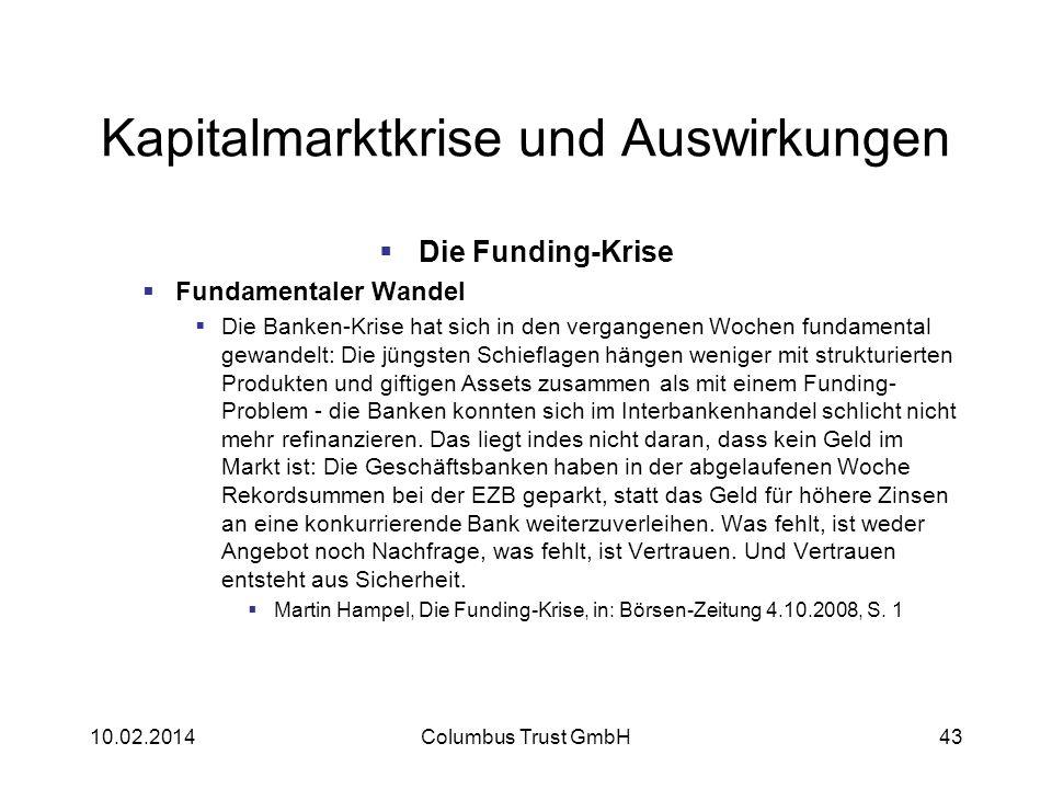 43 Kapitalmarktkrise und Auswirkungen Die Funding-Krise Fundamentaler Wandel Die Banken-Krise hat sich in den vergangenen Wochen fundamental gewandelt