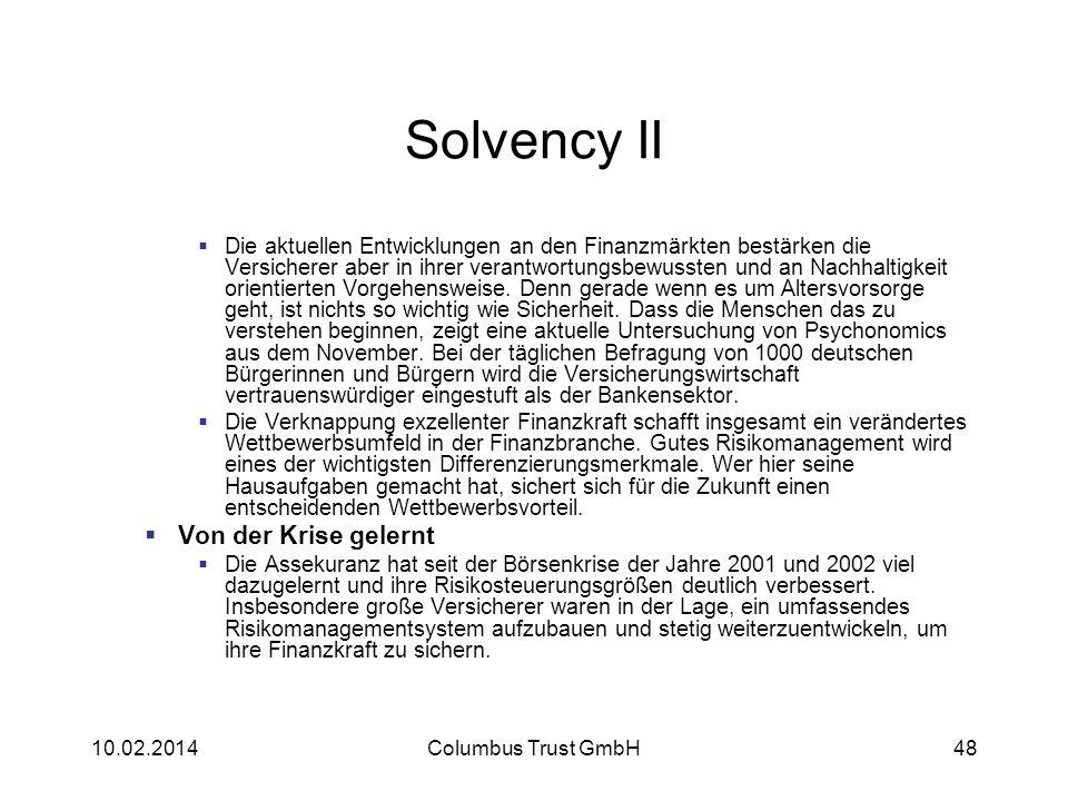 Solvency II Die aktuellen Entwicklungen an den Finanzmärkten bestärken die Versicherer aber in ihrer verantwortungsbewussten und an Nachhaltigkeit ori