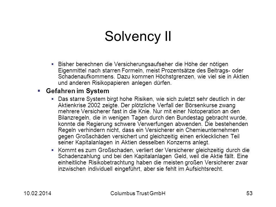Solvency II Bisher berechnen die Versicherungsaufseher die Höhe der nötigen Eigenmittel nach starren Formeln, meist Prozentsätze des Beitrags- oder Sc