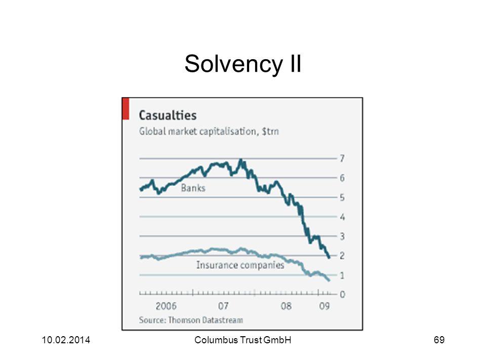 Solvency II 10.02.2014Columbus Trust GmbH69