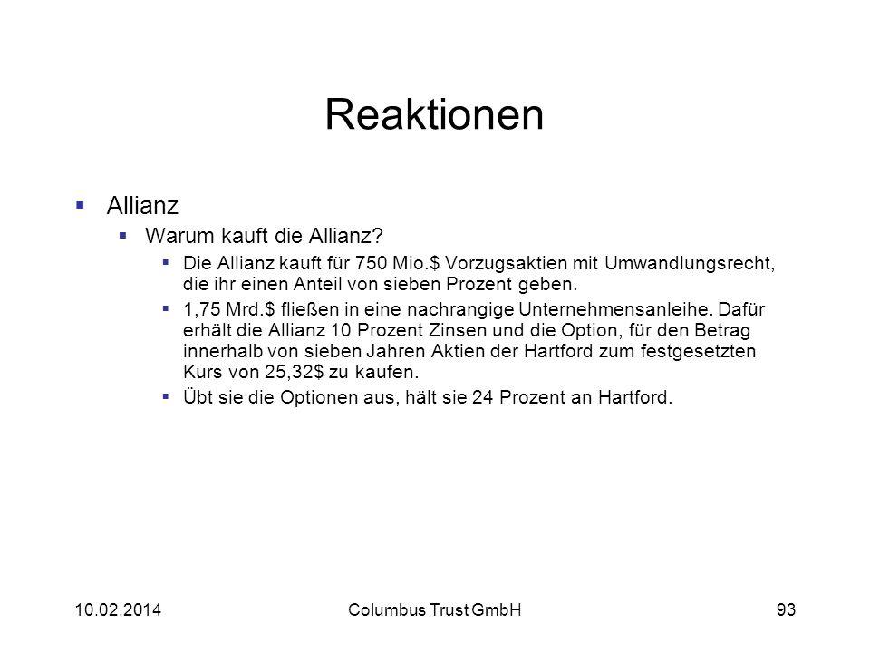 93 Reaktionen Allianz Warum kauft die Allianz? Die Allianz kauft für 750 Mio.$ Vorzugsaktien mit Umwandlungsrecht, die ihr einen Anteil von sieben Pro
