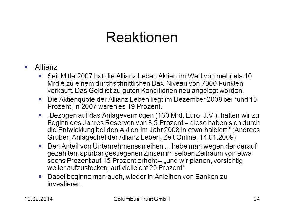 Reaktionen Allianz Seit Mitte 2007 hat die Allianz Leben Aktien im Wert von mehr als 10 Mrd. zu einem durchschnittlichen Dax-Niveau von 7000 Punkten v