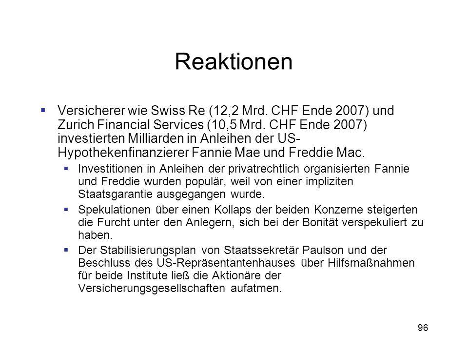 96 Reaktionen Versicherer wie Swiss Re (12,2 Mrd. CHF Ende 2007) und Zurich Financial Services (10,5 Mrd. CHF Ende 2007) investierten Milliarden in An