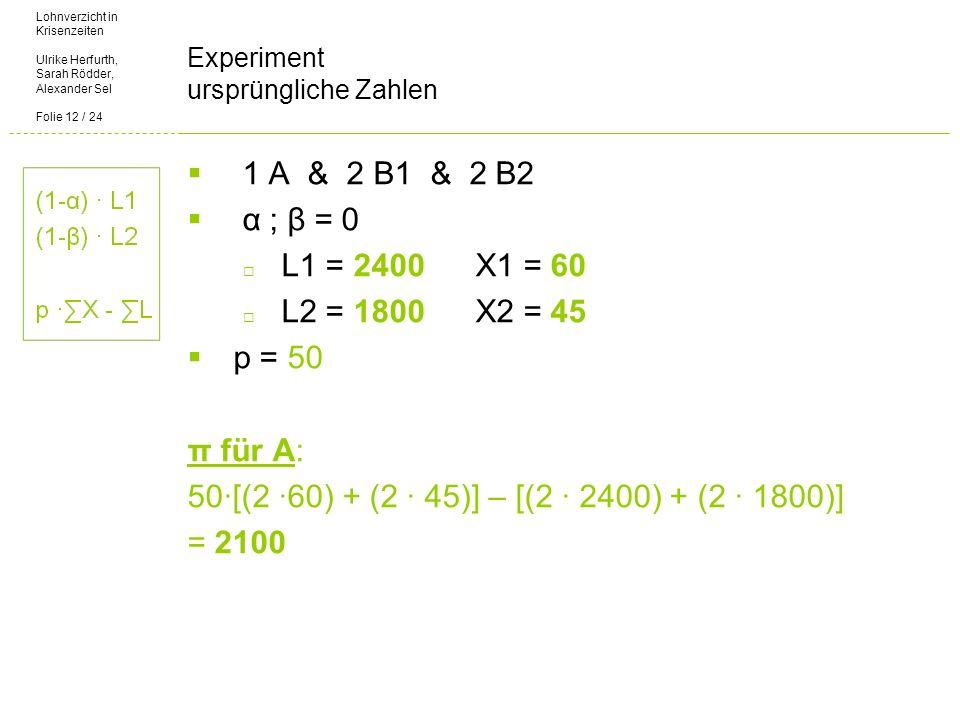 Lohnverzicht in Krisenzeiten Ulrike Herfurth, Sarah Rödder, Alexander Sel Folie 12 / 24 Experiment ursprüngliche Zahlen 1 A & 2 B1 & 2 B2 α ; β = 0 L1 = 2400X1 = 60 L2 = 1800X2 = 45 p = 50 π für A: 50[(2 60) + (2 45)] – [(2 2400) + (2 1800)] = 2100