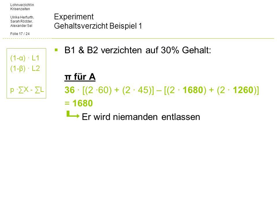 Lohnverzicht in Krisenzeiten Ulrike Herfurth, Sarah Rödder, Alexander Sel Folie 17 / 24 Experiment Gehaltsverzicht Beispiel 1 B1 & B2 verzichten auf 30% Gehalt: π für A 36 [(2 60) + (2 45)] – [(2 1680) + (2 1260)] = 1680 Er wird niemanden entlassen