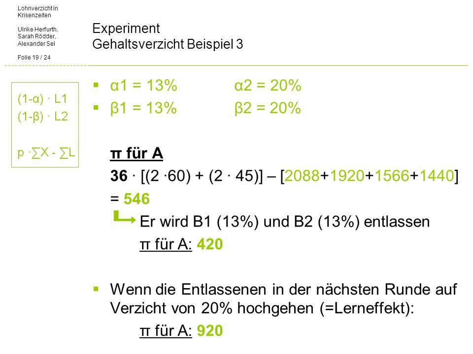 Lohnverzicht in Krisenzeiten Ulrike Herfurth, Sarah Rödder, Alexander Sel Folie 19 / 24 Experiment Gehaltsverzicht Beispiel 3 α1 = 13%α2 = 20% β1 = 13%β2 = 20% π für A 36 [(2 60) + (2 45)] – [2088+1920+1566+1440] = 546 Er wird B1 (13%) und B2 (13%) entlassen π für A: 420 Wenn die Entlassenen in der nächsten Runde auf Verzicht von 20% hochgehen (=Lerneffekt): π für A: 920