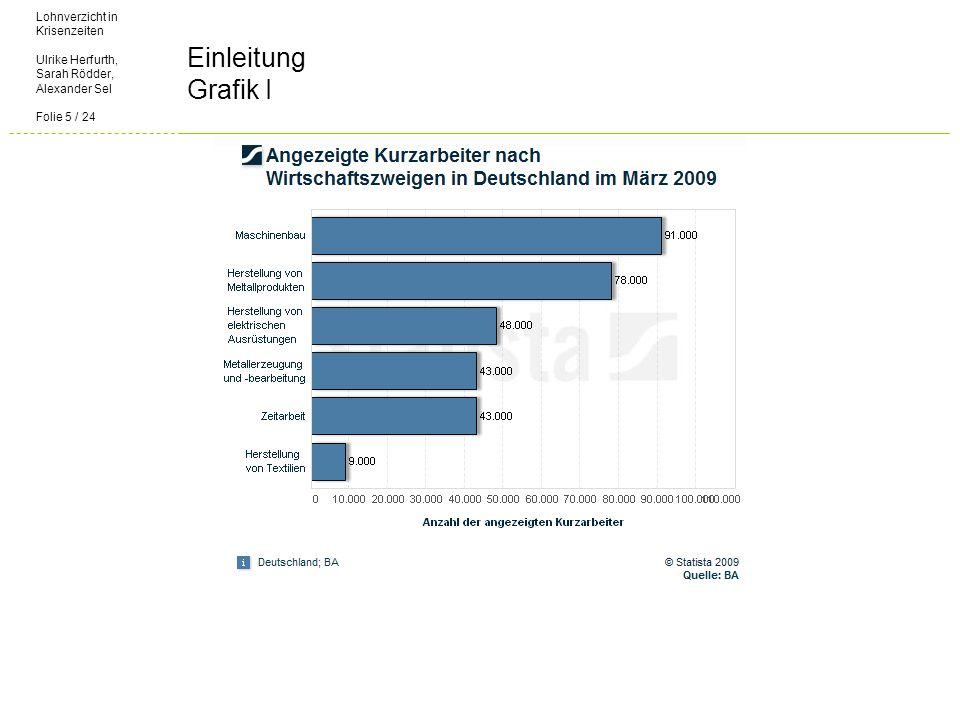 Lohnverzicht in Krisenzeiten Ulrike Herfurth, Sarah Rödder, Alexander Sel Folie 5 / 24 Einleitung Grafik I