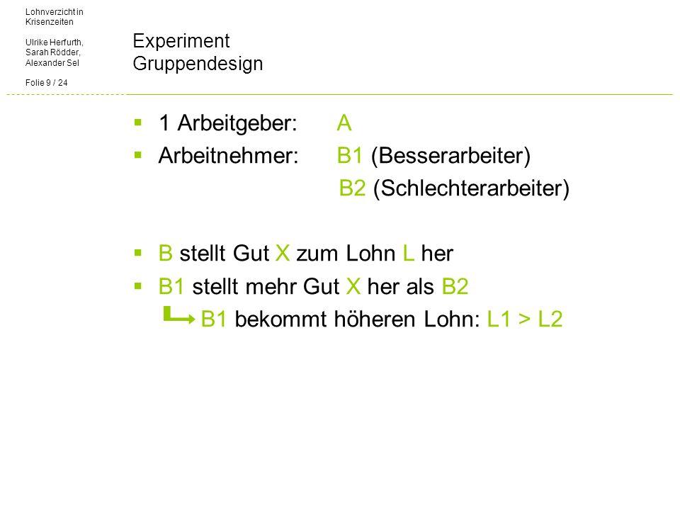 Lohnverzicht in Krisenzeiten Ulrike Herfurth, Sarah Rödder, Alexander Sel Folie 9 / 24 Experiment Gruppendesign 1 Arbeitgeber: A Arbeitnehmer:B1 (Besserarbeiter) B2 (Schlechterarbeiter) B stellt Gut X zum Lohn L her B1 stellt mehr Gut X her als B2 B1 bekommt höheren Lohn: L1 > L2