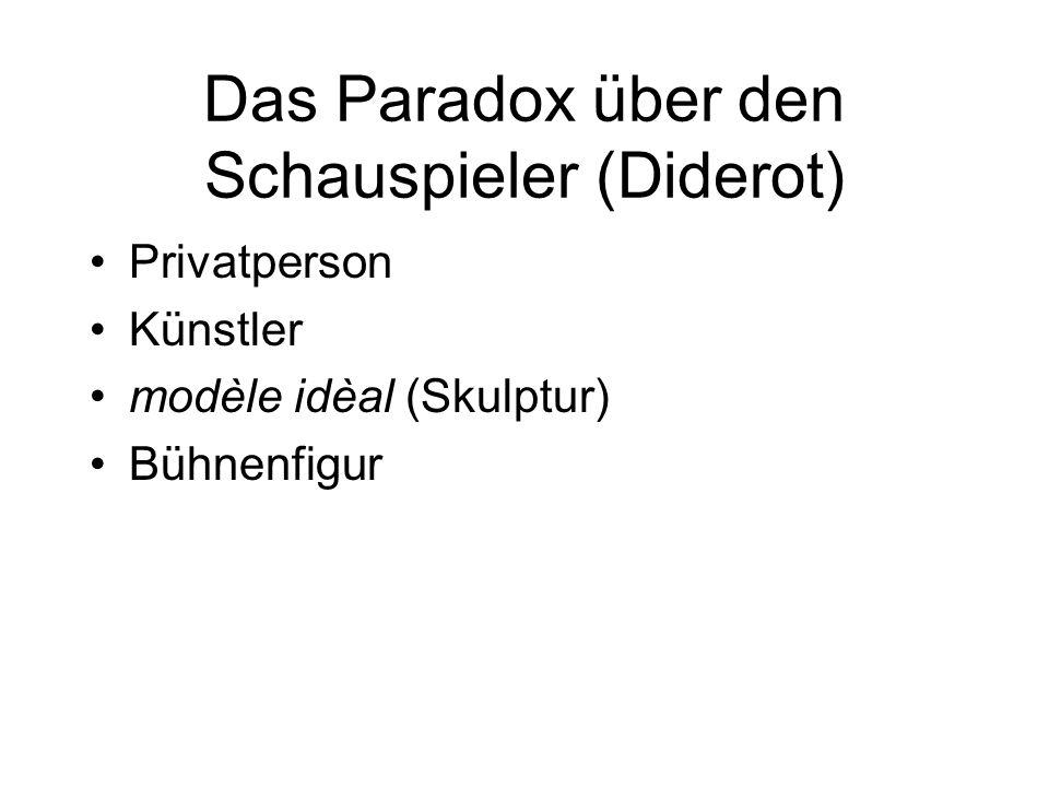 Das Paradox über den Schauspieler (Diderot) Privatperson Künstler modèle idèal (Skulptur) Bühnenfigur