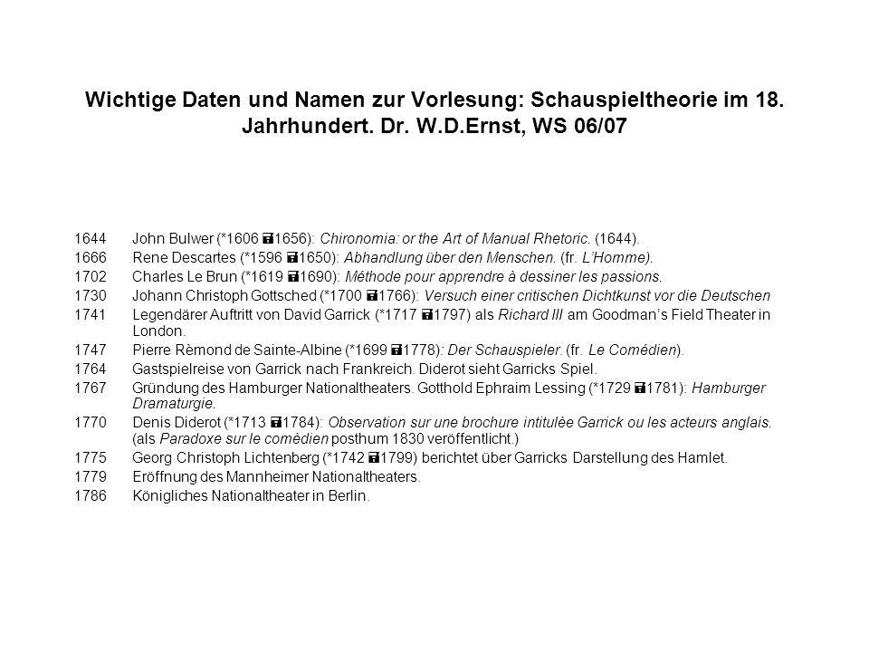 Wichtige Daten und Namen zur Vorlesung: Schauspieltheorie im 18. Jahrhundert. Dr. W.D.Ernst, WS 06/07 1644 John Bulwer (*1606 1656): Chironomia: or th