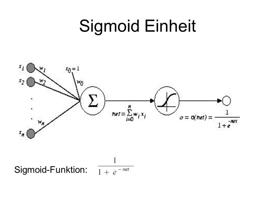 Sigmoid Einheit Sigmoid-Funktion: