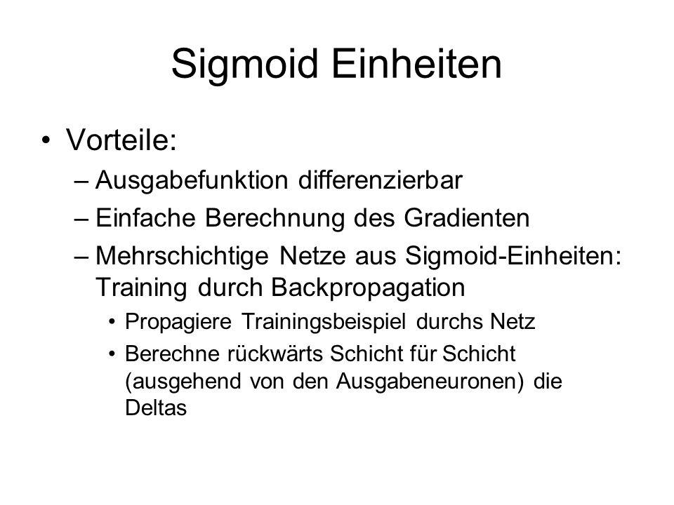 Sigmoid Einheiten Vorteile: –Ausgabefunktion differenzierbar –Einfache Berechnung des Gradienten –Mehrschichtige Netze aus Sigmoid-Einheiten: Training