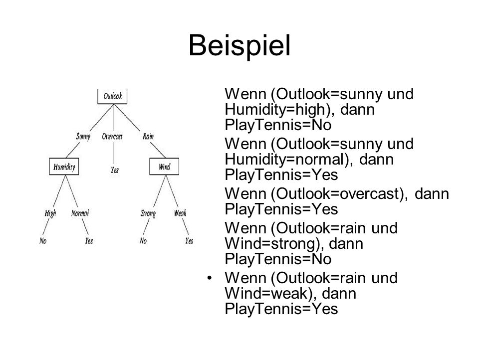 Beispiel Wenn (Outlook=sunny und Humidity=high), dann PlayTennis=No Wenn (Outlook=sunny und Humidity=normal), dann PlayTennis=Yes Wenn (Outlook=overca