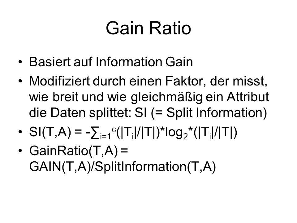 Gain Ratio Basiert auf Information Gain Modifiziert durch einen Faktor, der misst, wie breit und wie gleichmäßig ein Attribut die Daten splittet: SI (= Split Information) SI(T,A) = - i=1 c (|T i |/|T|)*log 2 *(|T i |/|T|) GainRatio(T,A) = GAIN(T,A)/SplitInformation(T,A)