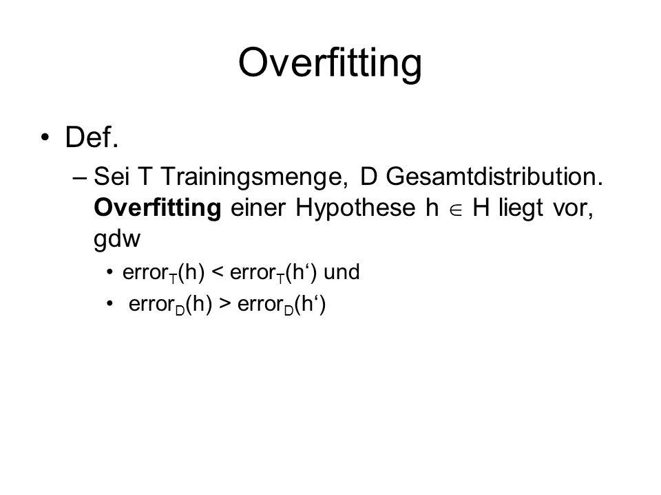Overfitting Def.–Sei T Trainingsmenge, D Gesamtdistribution.