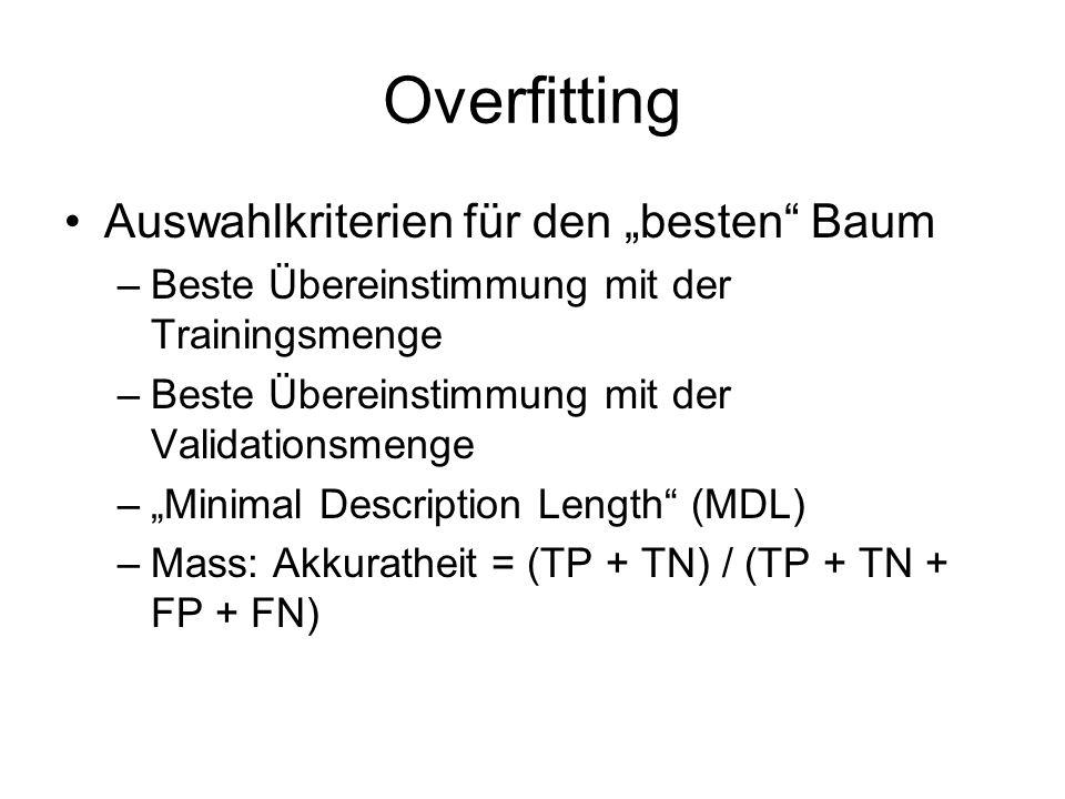 Overfitting Auswahlkriterien für den besten Baum –Beste Übereinstimmung mit der Trainingsmenge –Beste Übereinstimmung mit der Validationsmenge –Minimal Description Length (MDL) –Mass: Akkuratheit = (TP + TN) / (TP + TN + FP + FN)