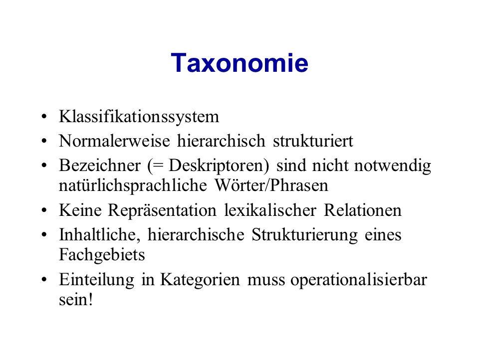 Taxonomie Klassifikationssystem Normalerweise hierarchisch strukturiert Bezeichner (= Deskriptoren) sind nicht notwendig natürlichsprachliche Wörter/Phrasen Keine Repräsentation lexikalischer Relationen Inhaltliche, hierarchische Strukturierung eines Fachgebiets Einteilung in Kategorien muss operationalisierbar sein!