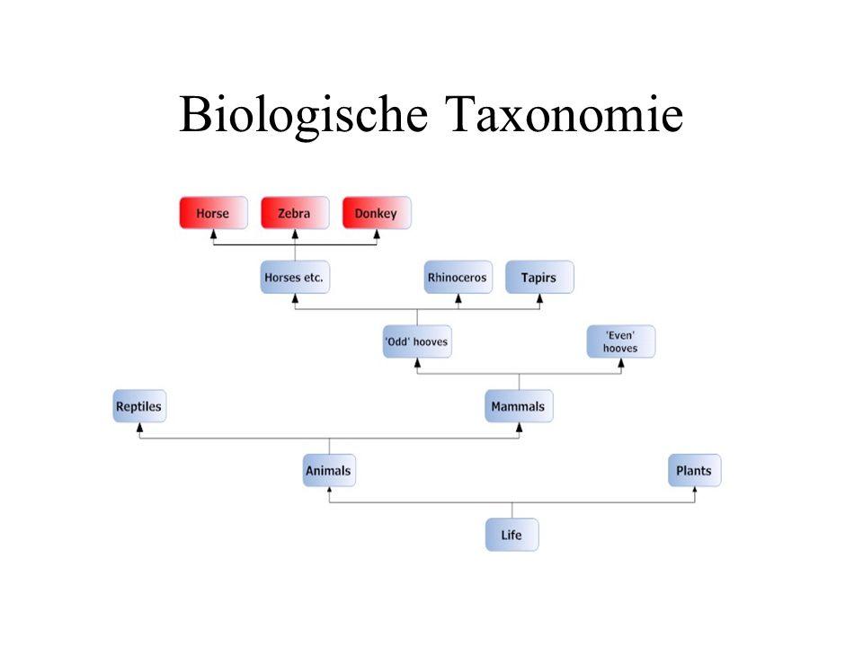 Biologische Taxonomie
