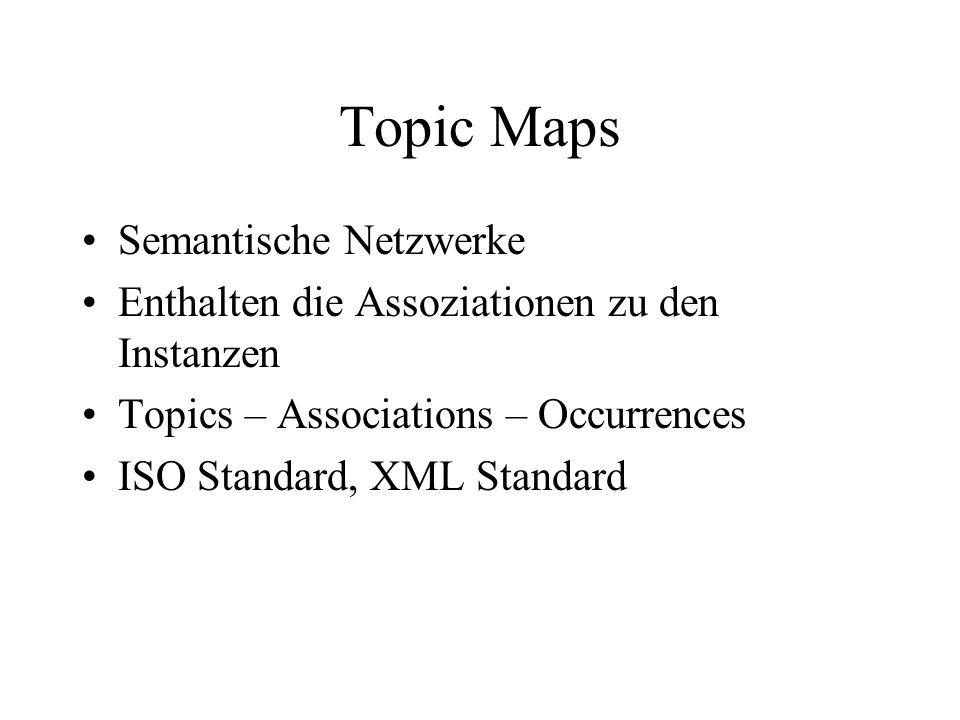 Topic Maps Semantische Netzwerke Enthalten die Assoziationen zu den Instanzen Topics – Associations – Occurrences ISO Standard, XML Standard