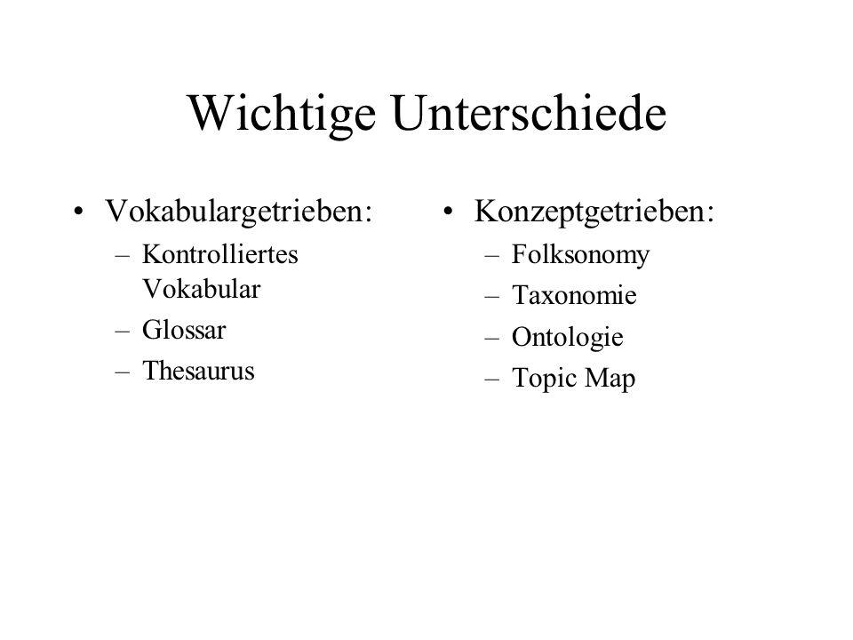 Wichtige Unterschiede Vokabulargetrieben: –Kontrolliertes Vokabular –Glossar –Thesaurus Konzeptgetrieben: –Folksonomy –Taxonomie –Ontologie –Topic Map