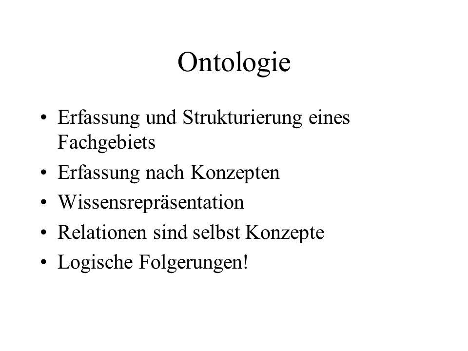Ontologie Erfassung und Strukturierung eines Fachgebiets Erfassung nach Konzepten Wissensrepräsentation Relationen sind selbst Konzepte Logische Folge