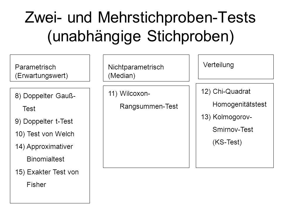 Zweistichproben-Tests (abhängige/verbundene Stichproben) Übergang zu den Differenzen X i -Y i, i=1,…,n, dann wie Einstichproben-Tests (16) McNemar-Test für binäre Merkmale