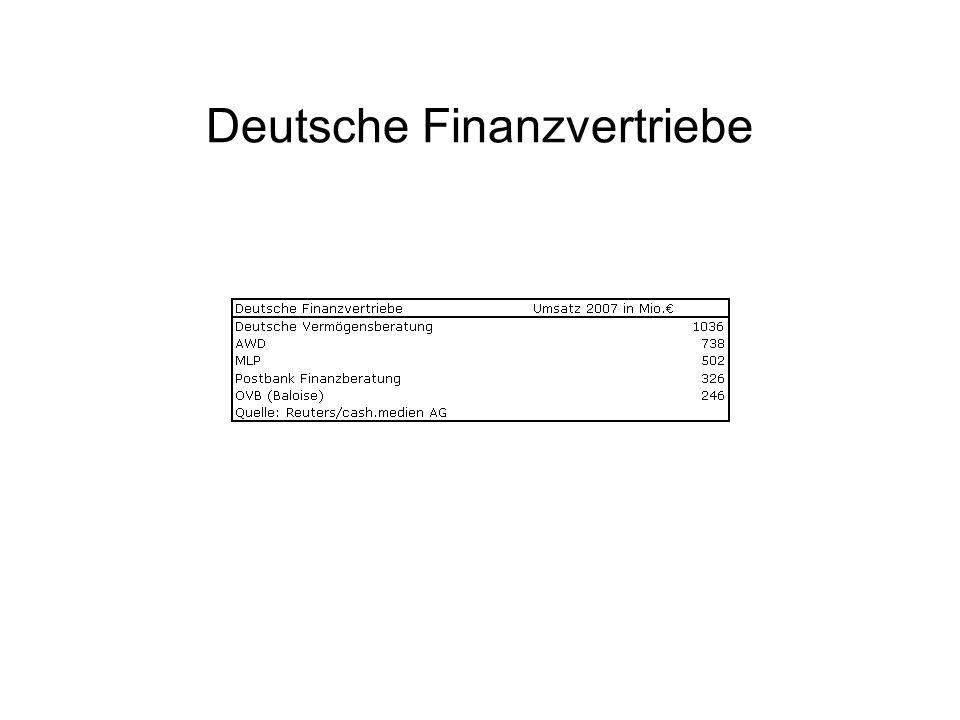 AWD 2008 Der Versicherungsmakler Informer GmbH, Mecherich, hat sich AWD angeschlossen.