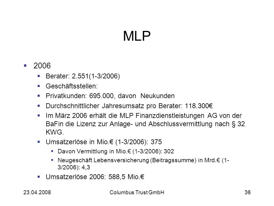 23.04.2008Columbus Trust GmbH36 MLP 2006 Berater: 2.551(1-3/2006) Geschäftsstellen: Privatkunden: 695.000, davon Neukunden Durchschnittlicher Jahresumsatz pro Berater: 118.300 Im März 2006 erhält die MLP Finanzdienstleistungen AG von der BaFin die Lizenz zur Anlage- und Abschlussvermittlung nach § 32 KWG.