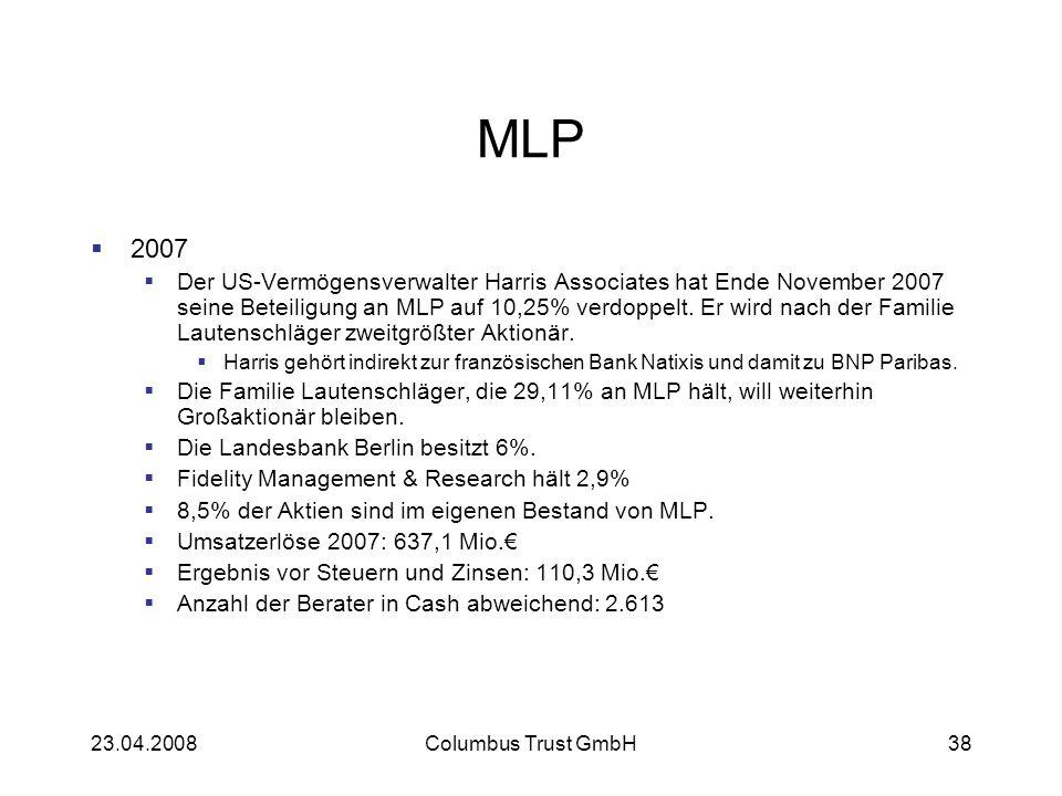 23.04.2008Columbus Trust GmbH38 MLP 2007 Der US-Vermögensverwalter Harris Associates hat Ende November 2007 seine Beteiligung an MLP auf 10,25% verdoppelt.