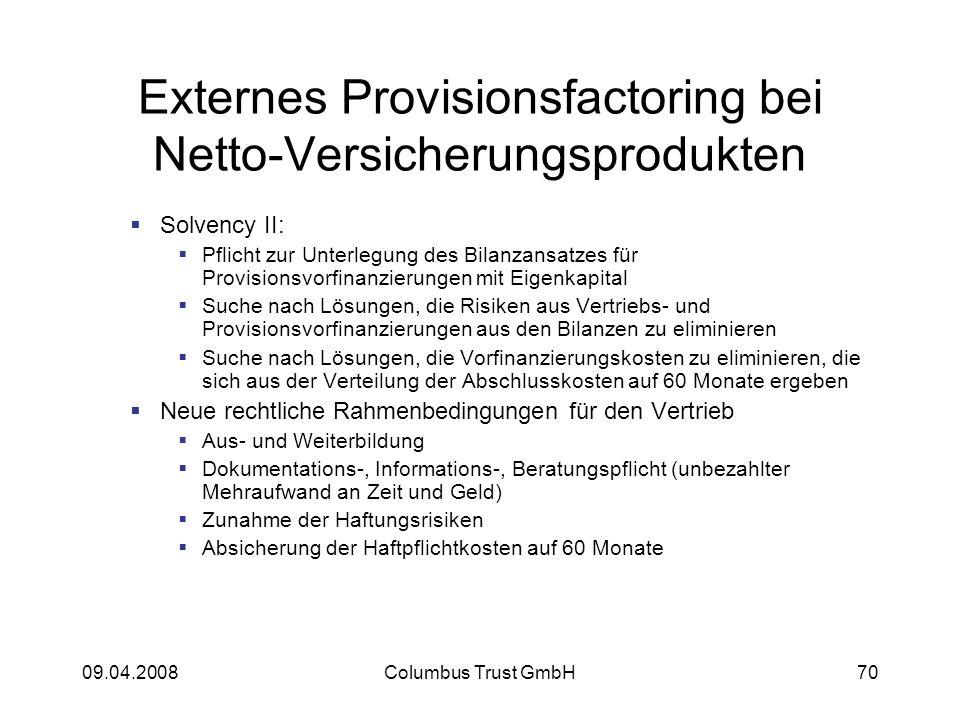 09.04.2008Columbus Trust GmbH70 Externes Provisionsfactoring bei Netto-Versicherungsprodukten Solvency II: Pflicht zur Unterlegung des Bilanzansatzes für Provisionsvorfinanzierungen mit Eigenkapital Suche nach Lösungen, die Risiken aus Vertriebs- und Provisionsvorfinanzierungen aus den Bilanzen zu eliminieren Suche nach Lösungen, die Vorfinanzierungskosten zu eliminieren, die sich aus der Verteilung der Abschlusskosten auf 60 Monate ergeben Neue rechtliche Rahmenbedingungen für den Vertrieb Aus- und Weiterbildung Dokumentations-, Informations-, Beratungspflicht (unbezahlter Mehraufwand an Zeit und Geld) Zunahme der Haftungsrisiken Absicherung der Haftpflichtkosten auf 60 Monate