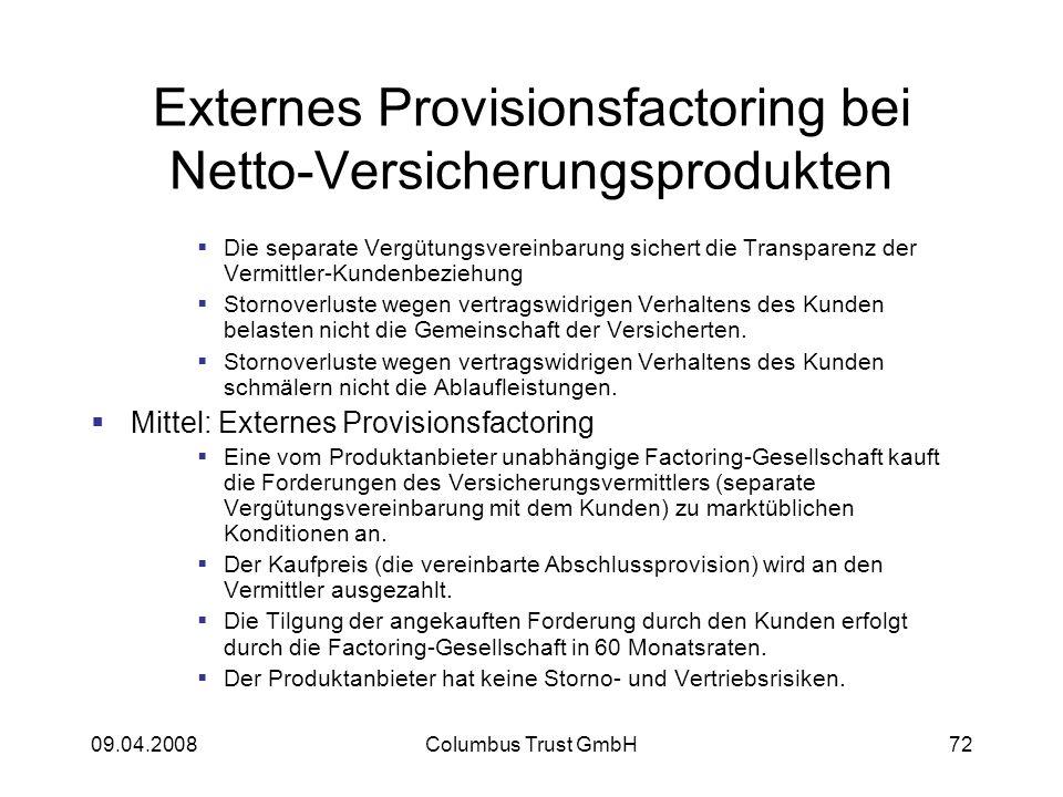 09.04.2008Columbus Trust GmbH72 Externes Provisionsfactoring bei Netto-Versicherungsprodukten Die separate Vergütungsvereinbarung sichert die Transparenz der Vermittler-Kundenbeziehung Stornoverluste wegen vertragswidrigen Verhaltens des Kunden belasten nicht die Gemeinschaft der Versicherten.