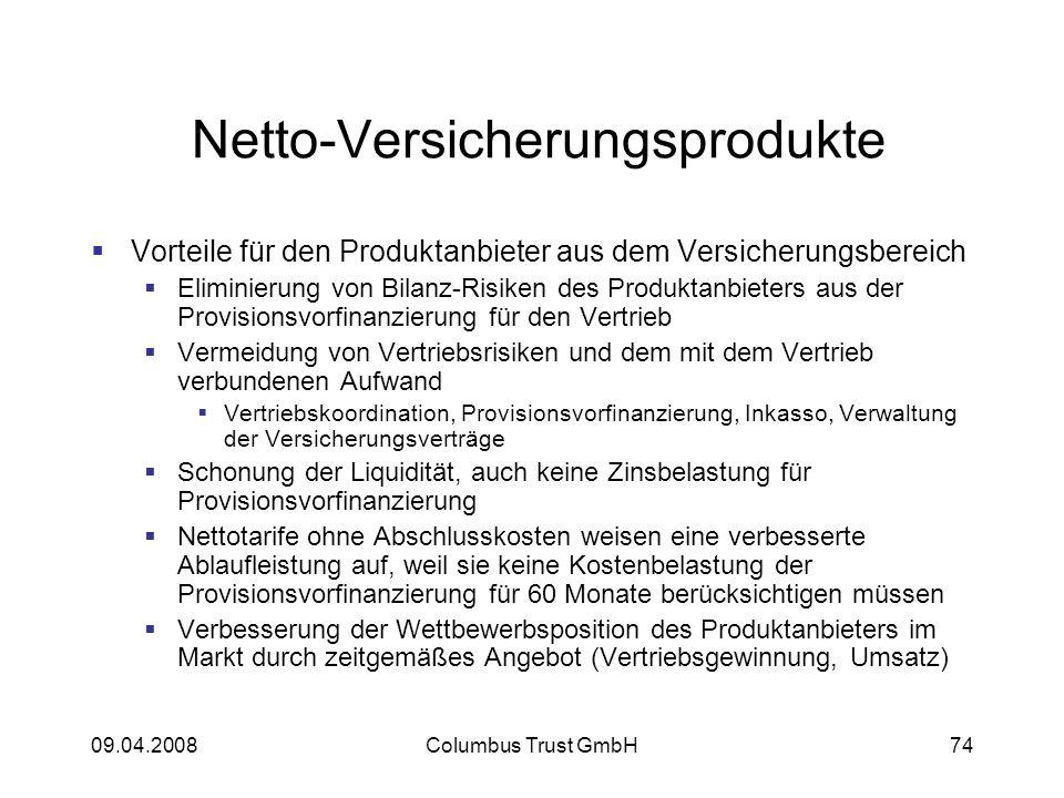 09.04.2008Columbus Trust GmbH74 Netto-Versicherungsprodukte Vorteile für den Produktanbieter aus dem Versicherungsbereich Eliminierung von Bilanz-Risiken des Produktanbieters aus der Provisionsvorfinanzierung für den Vertrieb Vermeidung von Vertriebsrisiken und dem mit dem Vertrieb verbundenen Aufwand Vertriebskoordination, Provisionsvorfinanzierung, Inkasso, Verwaltung der Versicherungsverträge Schonung der Liquidität, auch keine Zinsbelastung für Provisionsvorfinanzierung Nettotarife ohne Abschlusskosten weisen eine verbesserte Ablaufleistung auf, weil sie keine Kostenbelastung der Provisionsvorfinanzierung für 60 Monate berücksichtigen müssen Verbesserung der Wettbewerbsposition des Produktanbieters im Markt durch zeitgemäßes Angebot (Vertriebsgewinnung, Umsatz)
