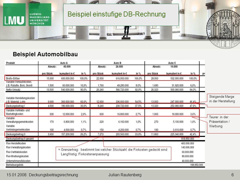 615.01.2008: Deckungsbeitragsrechnung Julian Rautenberg Beispiel einstufige DB-Rechnung Beispiel Automobilbau Steigende Marge in der Herstellung Teure