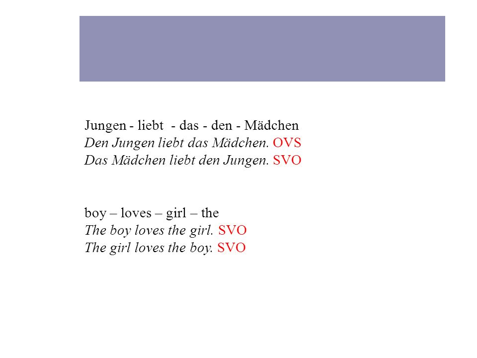 Jungen - liebt - das - den - Mädchen Den Jungen liebt das Mädchen. OVS Das Mädchen liebt den Jungen. SVO boy – loves – girl – the The boy loves the gi