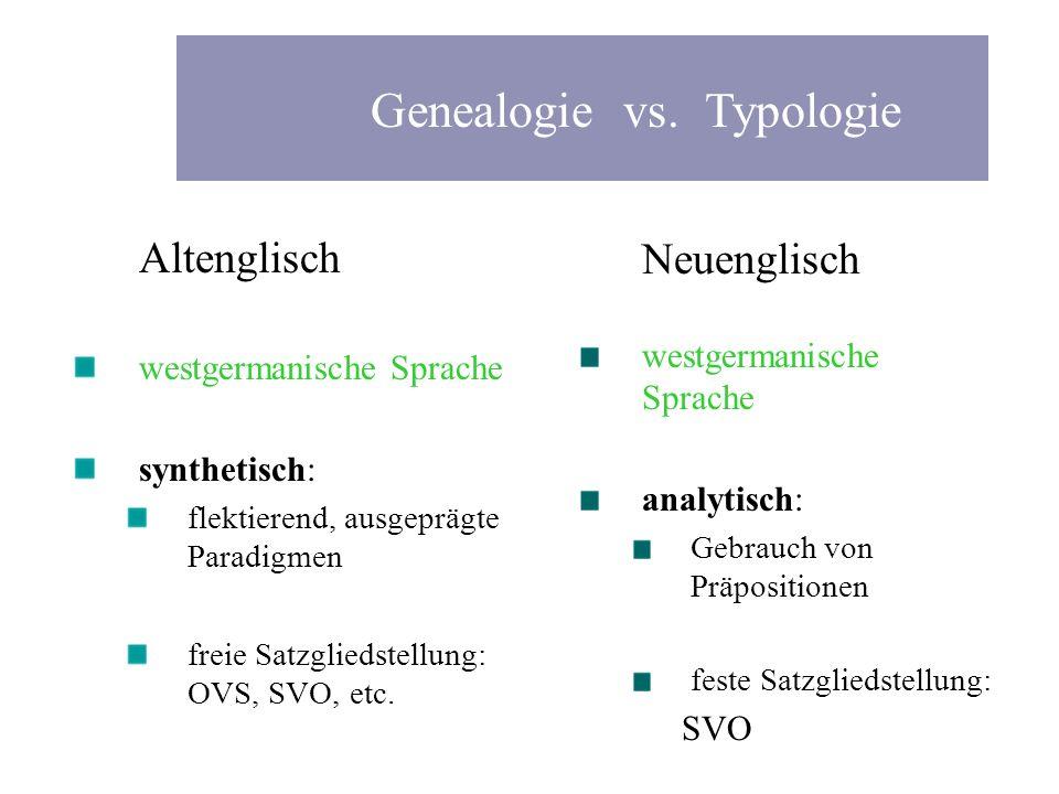 Altenglisch westgermanische Sprache synthetisch: flektierend, ausgeprägte Paradigmen freie Satzgliedstellung: OVS, SVO, etc. Neuenglisch westgermanisc