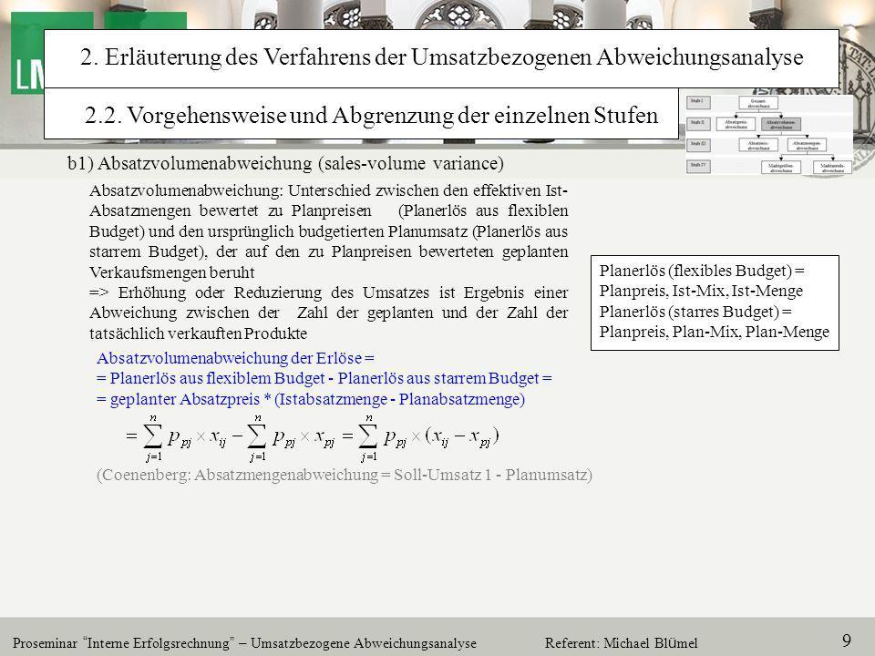 Proseminar Interne Erfolgsrechnung – Umsatzbezogene Abweichungsanalyse 20 Referent: Michael Bl ü mel 6.