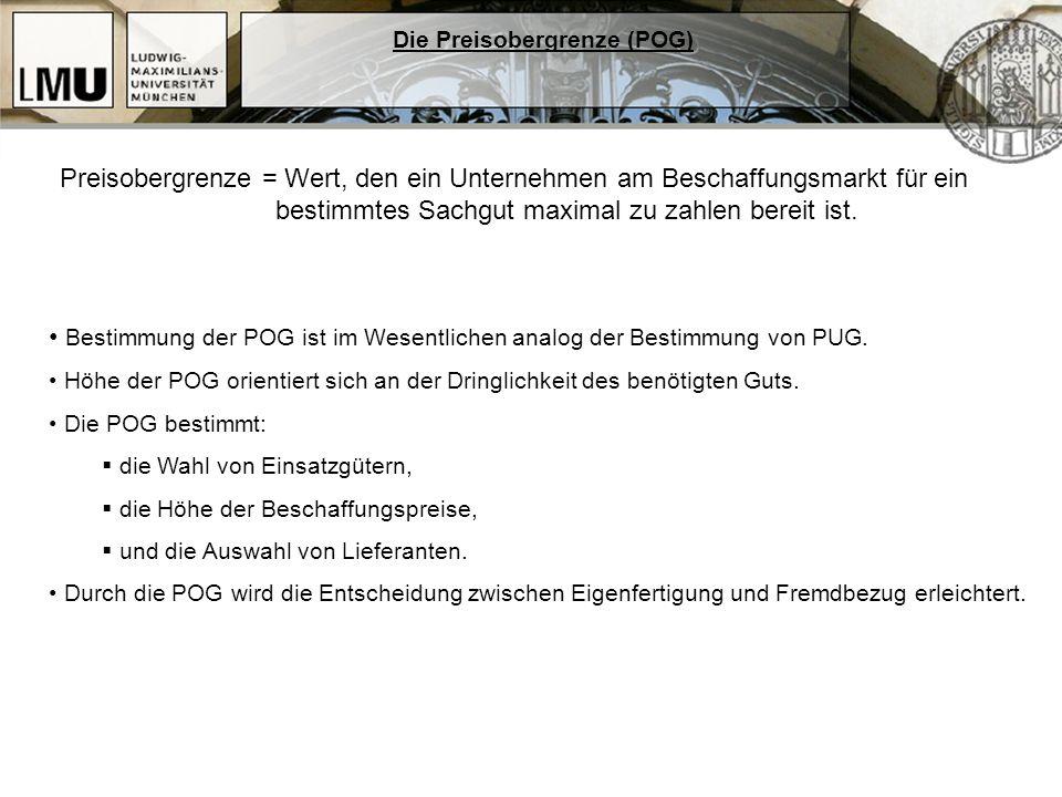 Die Preisobergrenze (POG) Bestimmung der POG ist im Wesentlichen analog der Bestimmung von PUG. Höhe der POG orientiert sich an der Dringlichkeit des