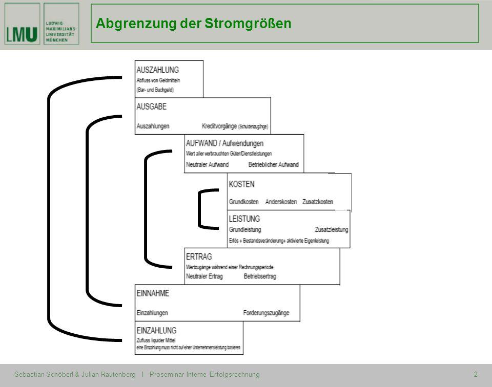 Sebastian Schöberl & Julian Rautenberg I Proseminar Interne Erfolgsrechnung2 Abgrenzung der Stromgrößen