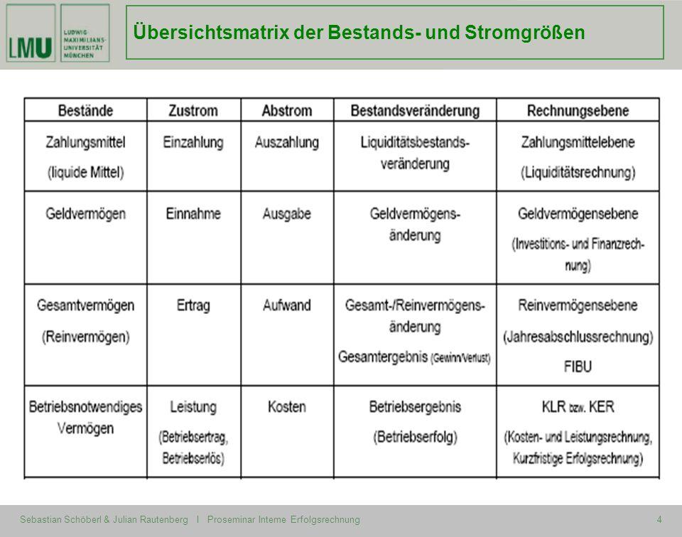 Sebastian Schöberl & Julian Rautenberg I Proseminar Interne Erfolgsrechnung4 Übersichtsmatrix der Bestands- und Stromgrößen