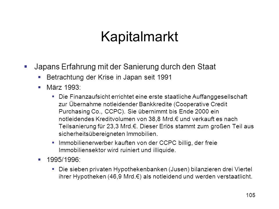 105 Kapitalmarkt Japans Erfahrung mit der Sanierung durch den Staat Betrachtung der Krise in Japan seit 1991 März 1993: Die Finanzaufsicht errichtet e
